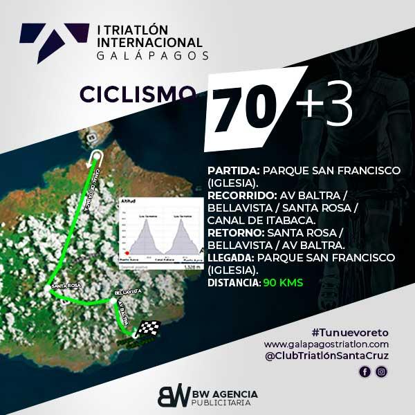 CICLISMO-70+3