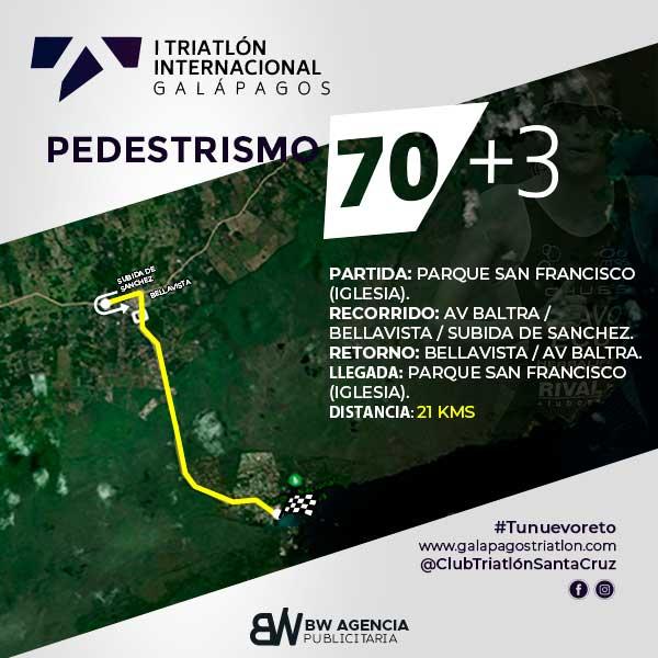 PEDESTRISMO-70+3